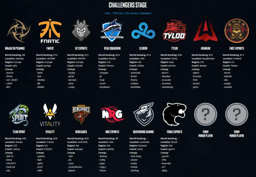IEM Katowice CSGO Teams Battling It Out In The New Challengers Stage