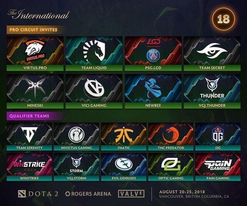 The-International-8-Qualified-and-Invited-Teams